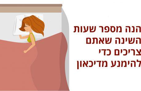 הנה מספר שעות השינה שאתם צריכים כדי להימנע מדיכאון