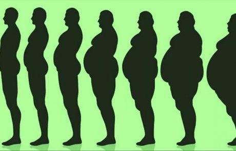 אילו הדברים שאתם צריכים לעשות בלילה כדי לרדת במשקל !