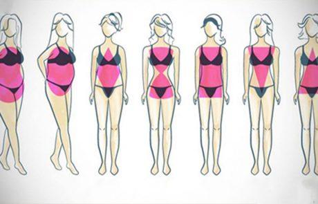 11 טיפים חכמים לירידה במשקל שאנשים עצלנים יעריכו !