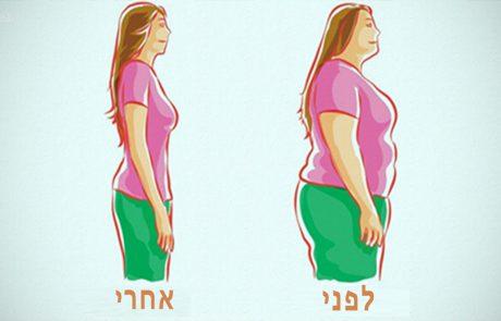 אם אתם רוצים לרדת במשקל הימנעו בכל מחיר מהמאכלים הבאים !