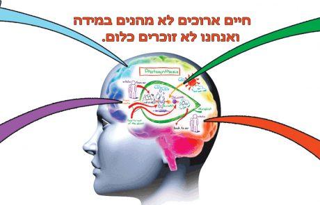 תרגילים למוח : איך לשפר את הזיכרון שלנו !