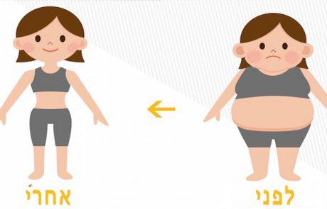 4 מזונות שמפחיתים את הנפח ועוזרים להשיג בטן שטוחה